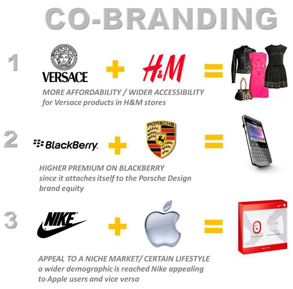 Co-Branding Esempi
